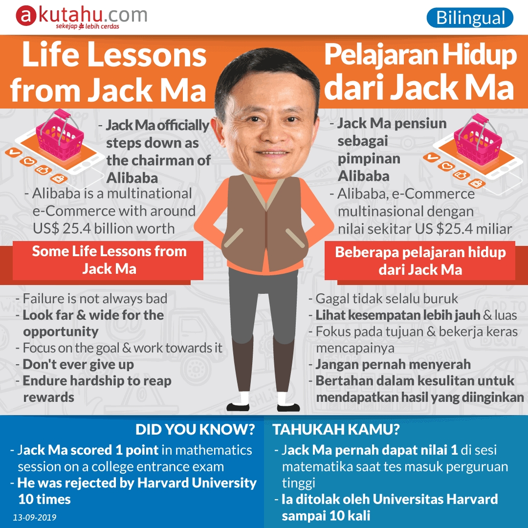 Life Lessons from Jack Ma