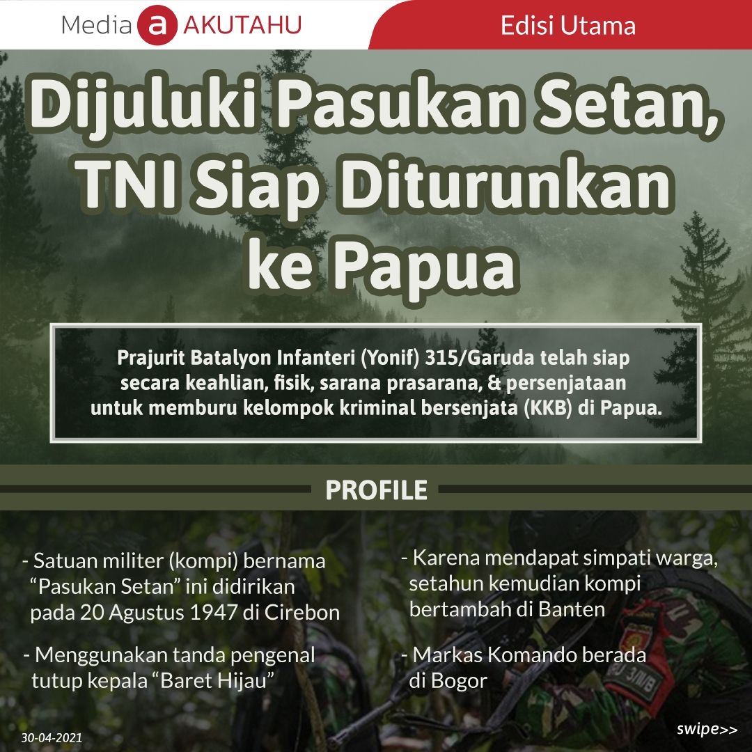 Dijuluki Pasukan Setan, TNI Siap Diturunkan ke Papua